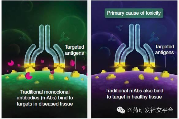 【重磅文章】肿瘤免疫疗法的下一波机会在哪里?