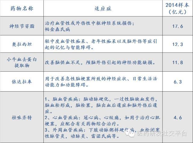 【谢雨礼博士】这款头套可以终结中国神药吗? 顺便谈谈其对创新的启发