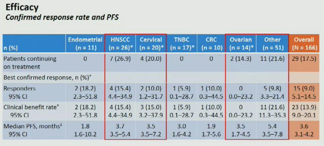 靶向PI3K最新进展浅析——还有翻身仗可打吗?