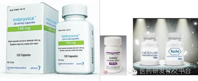 【重磅原创】白血病靶向药物最新进展