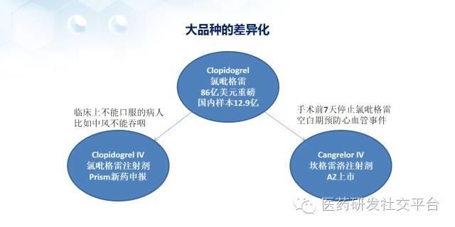 【谢雨礼博士】新型给药系统的研发策略(78页PPT,免费下载!)