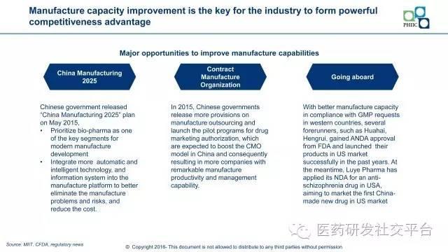 【黄东临】New Horizon in China's Pharmaceutical Industry
