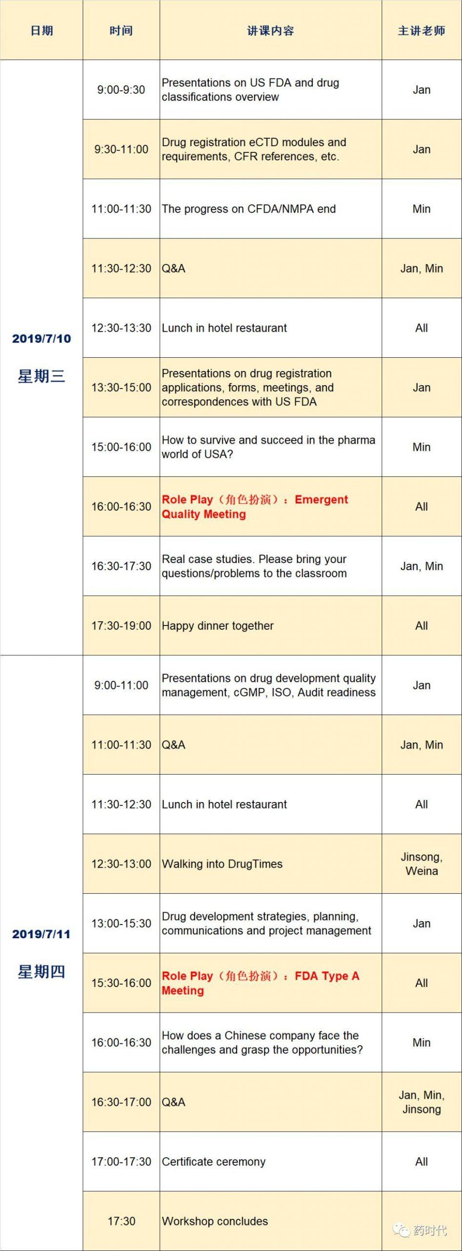 第二期FDA药品最新法规及注册策略研修班(第一轮通知)