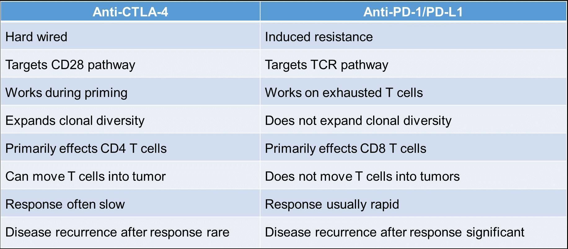 原创 | 肺癌靶向药物最新进展,耐药机制及对策
