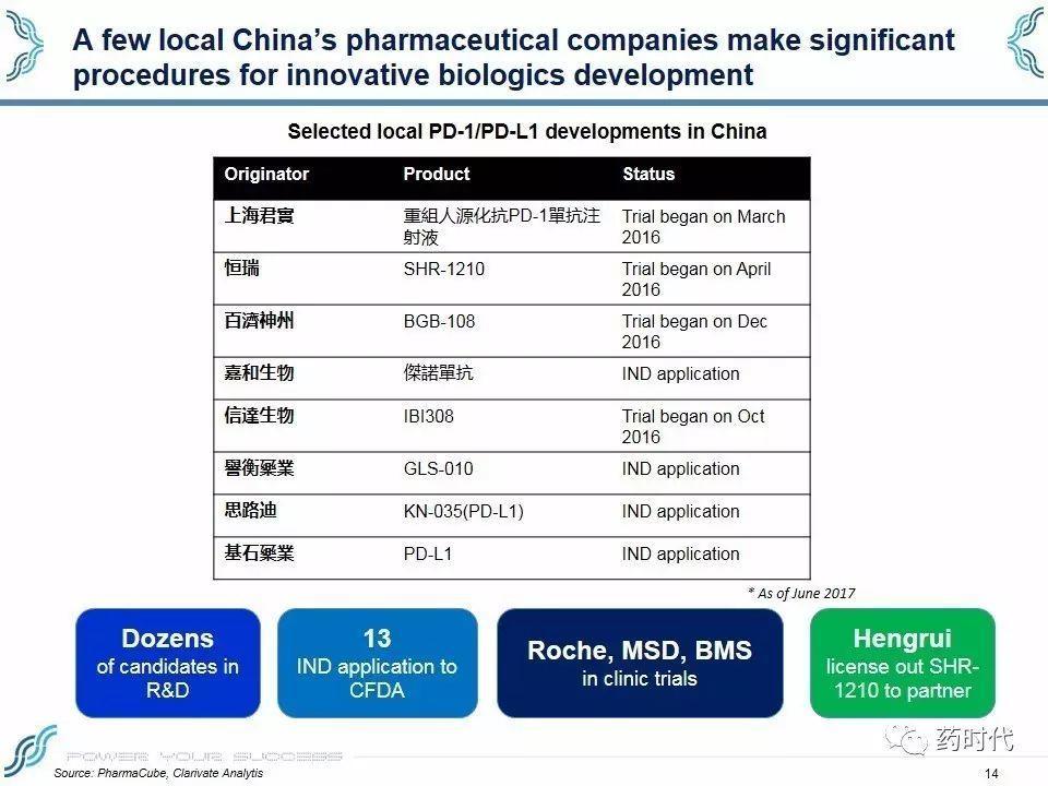 加速中国生物制药领域的业务拓展