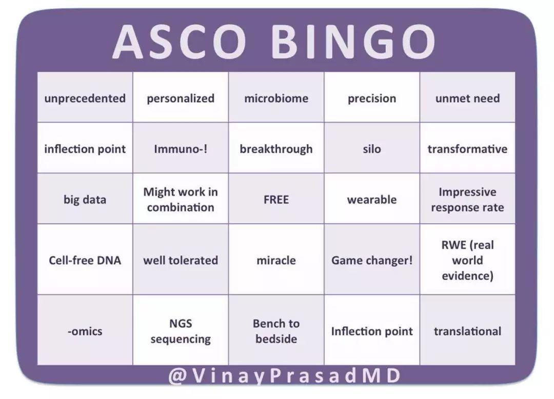ASCO 2018最新热门研究领域和流行词!