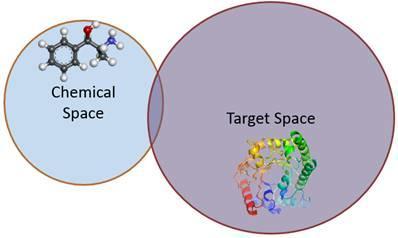 【原创】小分子,大作为!—— 小分子创新药物发现之随想
