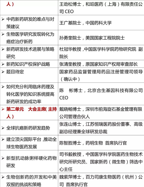 2019中国生物医药园区产业创新发展大会(2019CBPCA年会)丨第五届国家高新区生物医药产业集群协同创新工作会