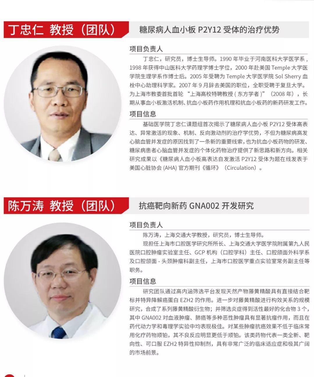 倒计时!2018年的第一场秀,众多医药人士云集张江!