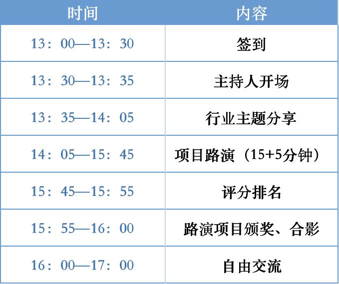Vπ Demo Day | 张江生命健康产业(孵化)联盟第三季度路演暨IVD专题探讨活动