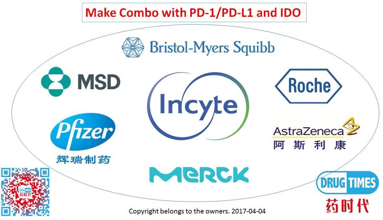 百济神州开启PD-1药物关键性试验 第二波检查点抑制剂引得全球关注!