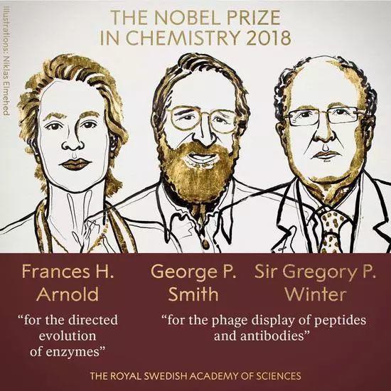2018年诺贝尔化学奖揭晓!得主为Arnold,Smith,Winter!