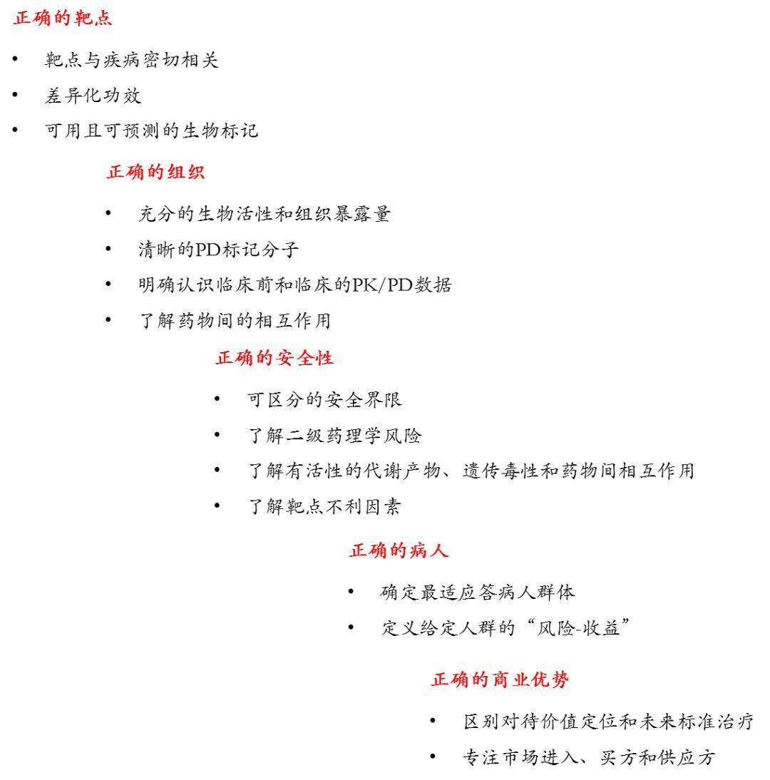 """阿斯利康之5R规则!""""5R framework"""" from AstraZeneca"""