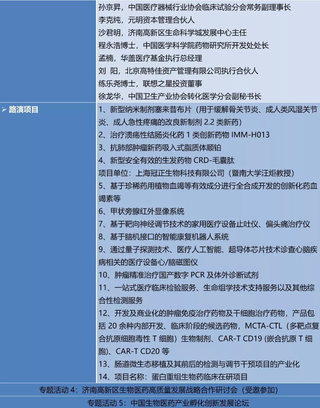 """您收到一份来自""""第三届中国生物医药园区产业创新发展大会""""的邀请函"""