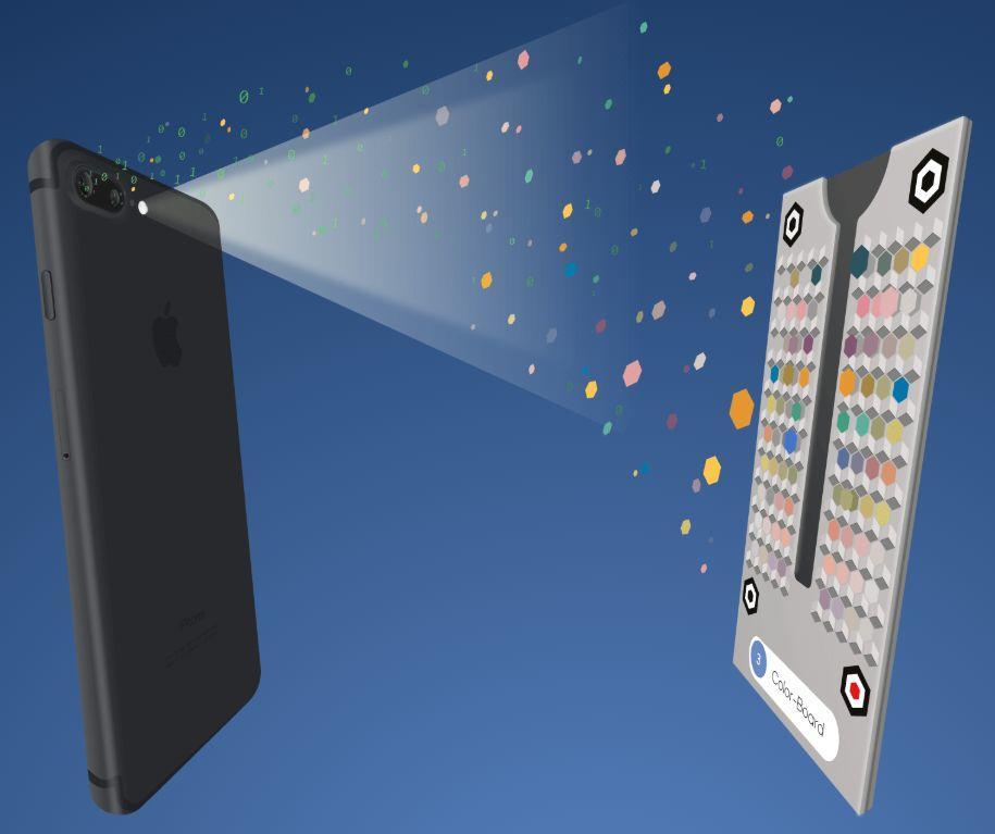 FDA批准的以色列创新!《时代》周刊点赞!智能手机,您掌中的肾病检测实验室