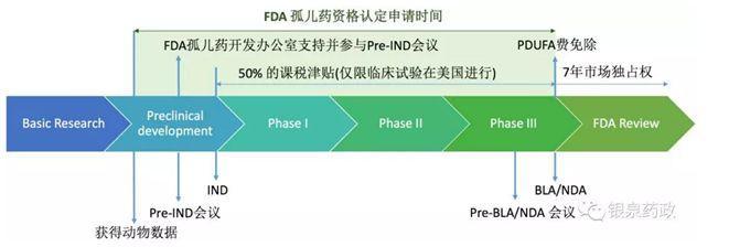 香港浸会大学张戈教授与吕爱平教授发现的核酸适配子新分子获得美国FDA孤儿药认定