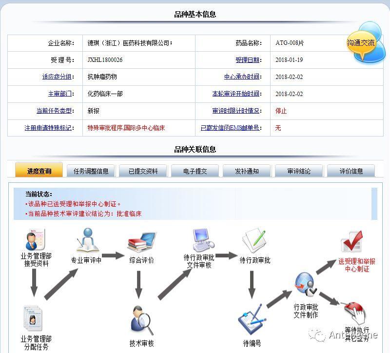 ATG-008,中国首个新一代TORC1/2双靶点抑制剂获批临床