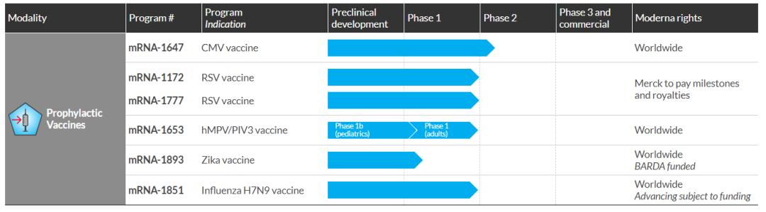 武汉冠状病毒疗法研发进展 | 美国Moderna、Novavax公司全力开发武汉冠状病毒疫苗