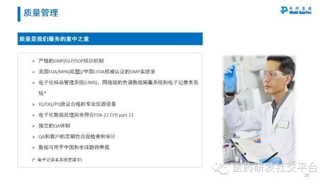 【药明康德CMC三剑客】刘振:药物质量研究中杂质的分析及控制策略