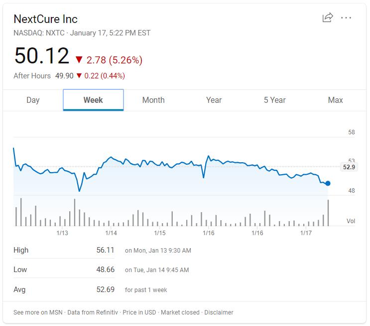礼来退出Nextcure合作,啥情况?答案在这里!