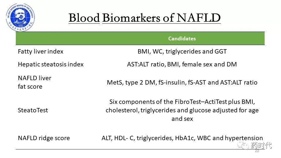牛俊奇教授 | 脂肪肝药物评价的生物学标志物