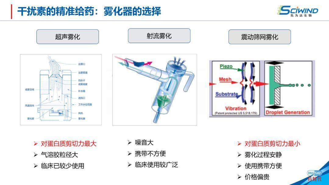 PPT下载 | 生物大分子药物在新冠肺炎治疗中的应用
