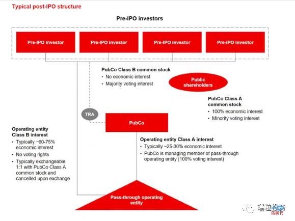美股今年最大IPO!Royalty Pharma如何改变生物医药融资模式