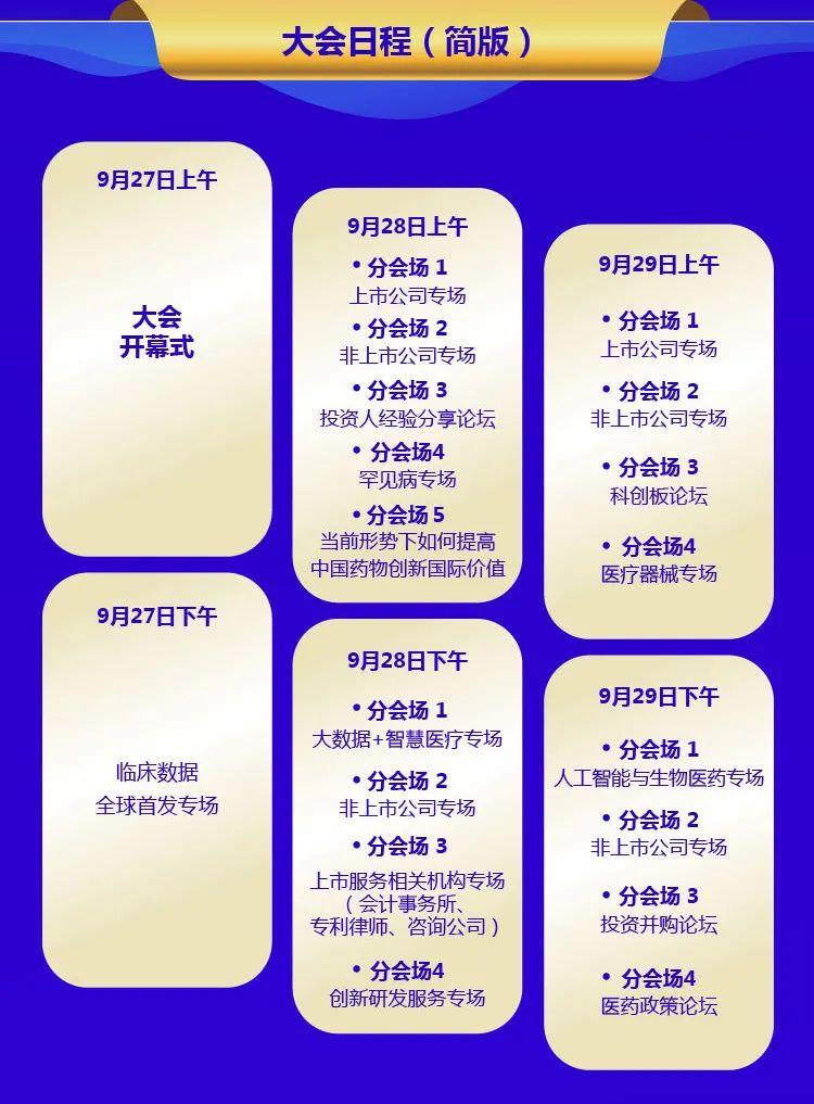 第五届中国医药创新与投资大会路演项目和报告名单新鲜出炉