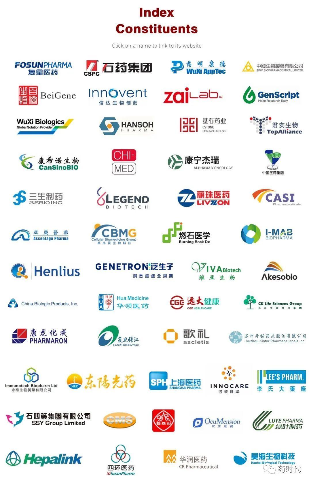 投资热潮奔涌,中国生物医药指数和恒生指数顺势而变