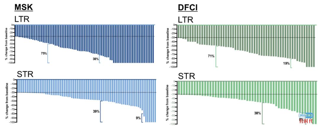 PD-1免疫治疗后活得久的患者,究竟有什么特征?