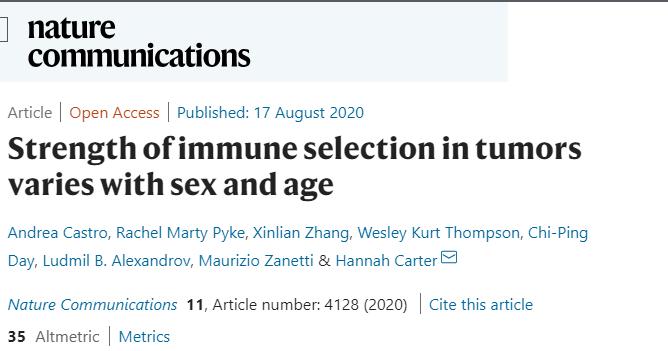 《Nature》子刊最新:免疫太强也是罪!研究揭露为何年轻女性PD-1治疗反应更低