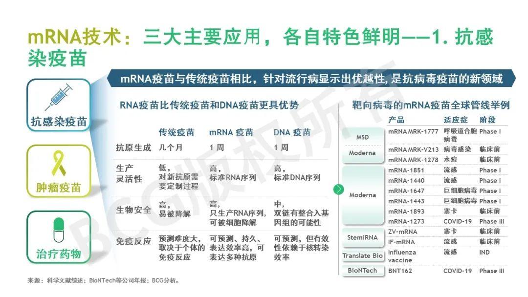 """乘风破浪   RNA疗法:从科学到商业的""""转录组"""""""