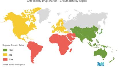 肥胖症治疗药物研发概述及市场前瞻
