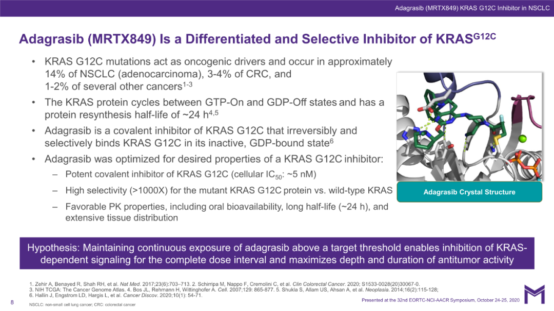 PPT分享 | KRAS抑制剂发力!ORR达45%,DCR达96%!Adagrasib单药治疗晚期非小细胞肺癌最新数据公布