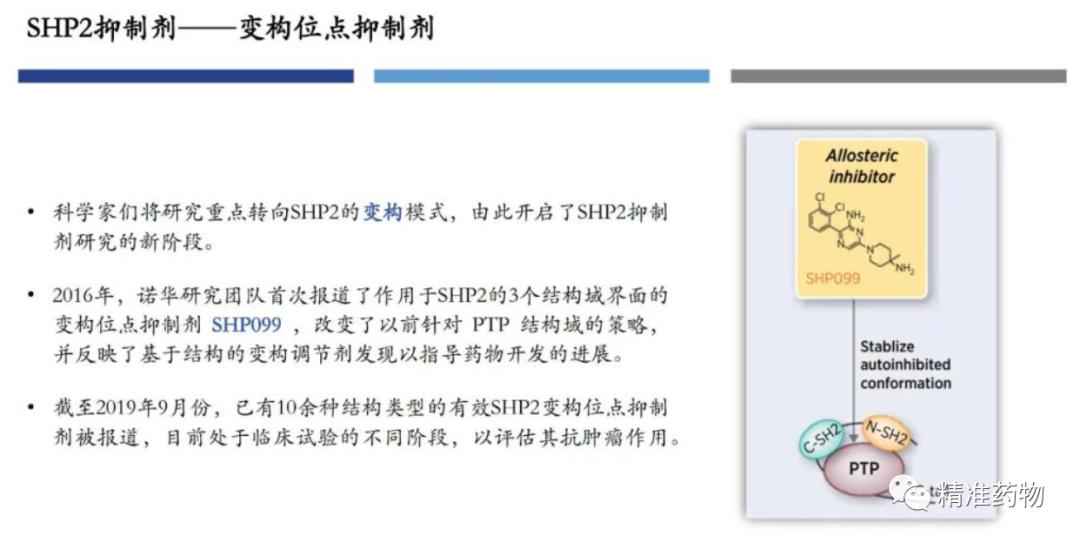 下一个重磅炸弹:SHP2抑制剂研发进展