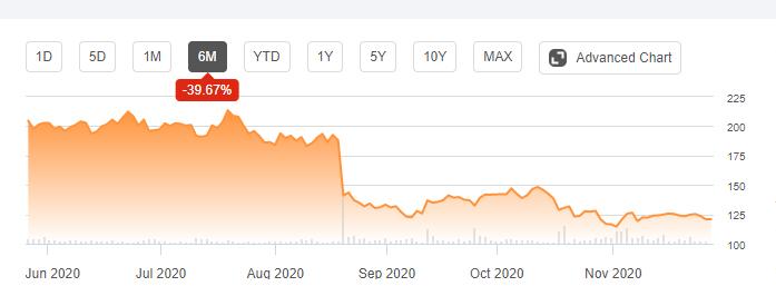 辉煌不再,屡遭临床挫折的Galapagos出售旗下CRO公司