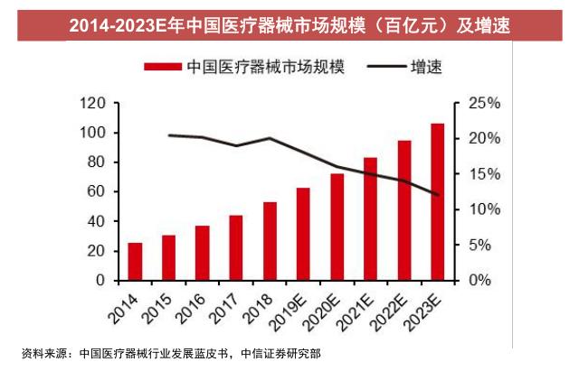 经历3年医药板块小牛市,2021年医药行业到底怎么投?