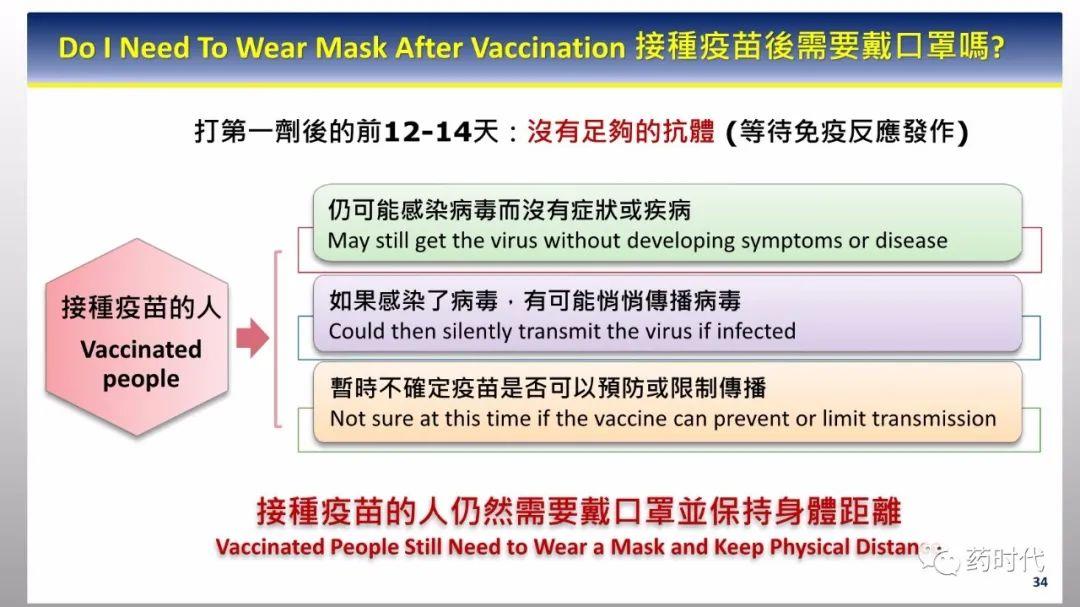 PPT分享 | 新冠肺炎何时了,疫苗知多少?
