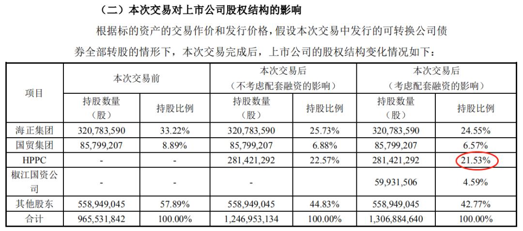 远超行业平均,同比净利润增幅达340.5%,海正如何吸引高瓴资本成为第二股东