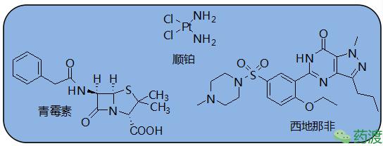 先导化合物的确定,绝不只是简单的筛活性!