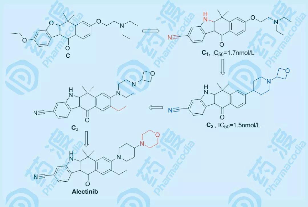 从Crizotinib、Ceritinib、Alectinib和Brigatinib探寻非小细胞肺癌药物的发现之旅