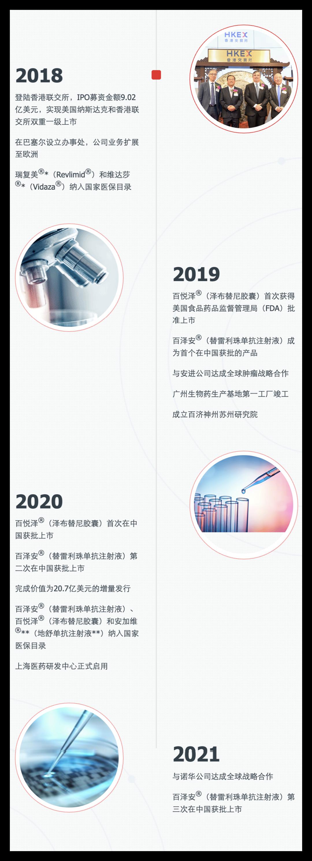 中国好园区|上海外高桥保税区