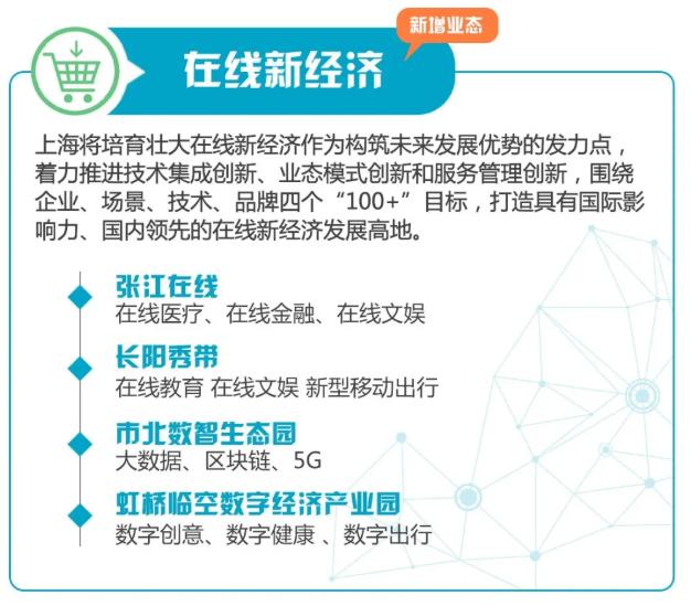 重磅!张江已诞生5大特色产业园区和1个民营企业总部集聚区!