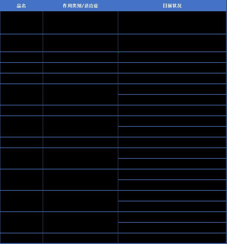"""国内药企研发投入TOP榜!百济神州最""""豪"""",恒瑞、复星、石药最""""多"""";君实生物、康希诺、康宁杰瑞增长最快,云顶新耀..."""