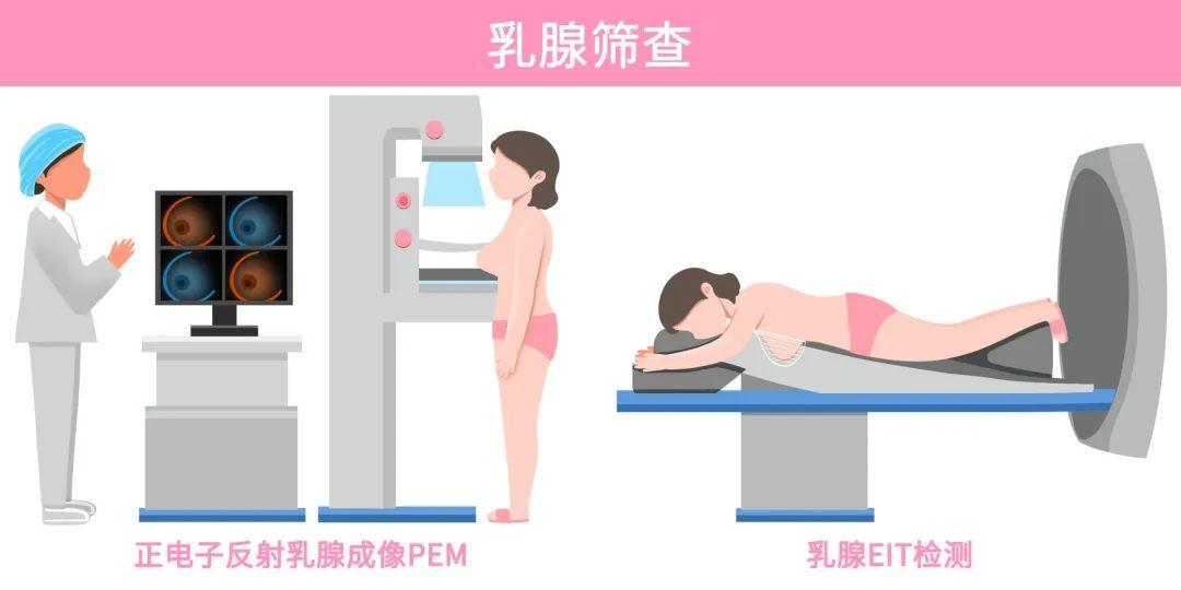 绝处逢生:晚期三阴乳腺癌发现驱动基因突变,靶向治疗病情缓解