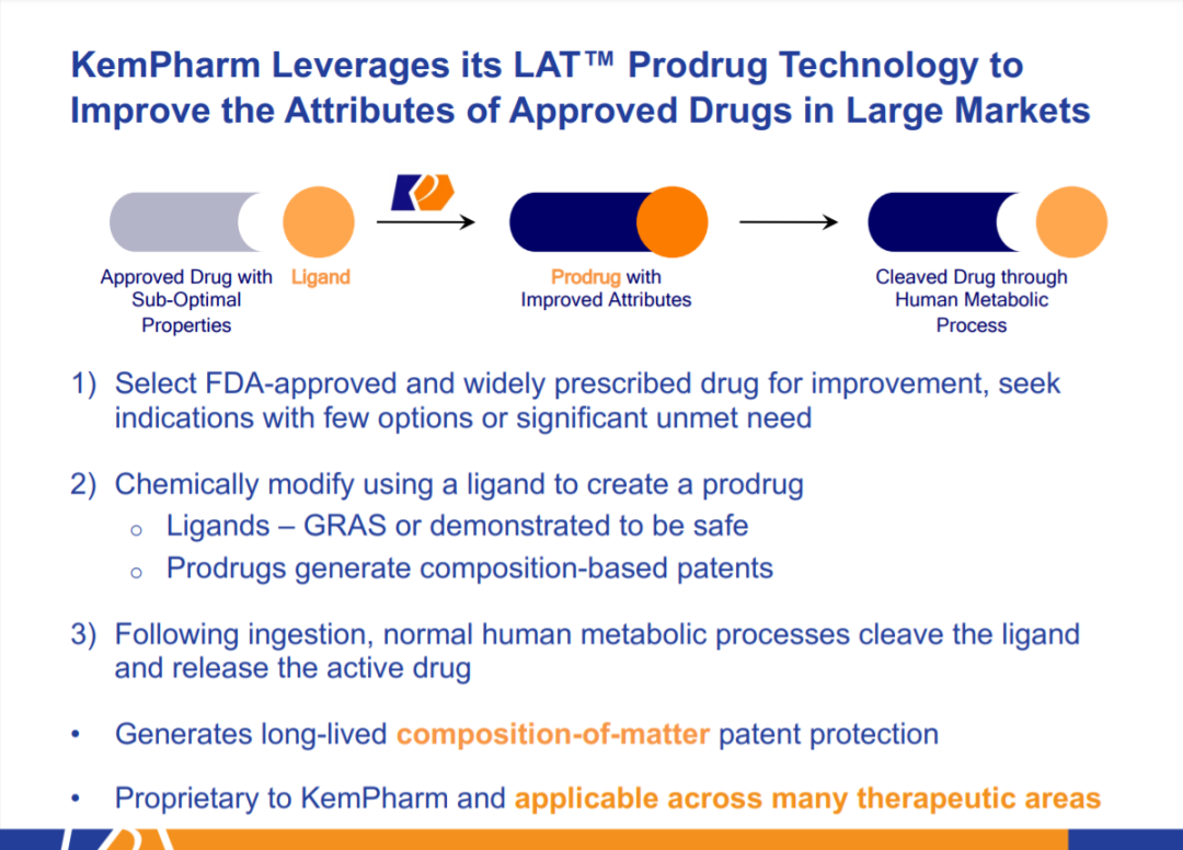 2021一季度FDA新药 (三)