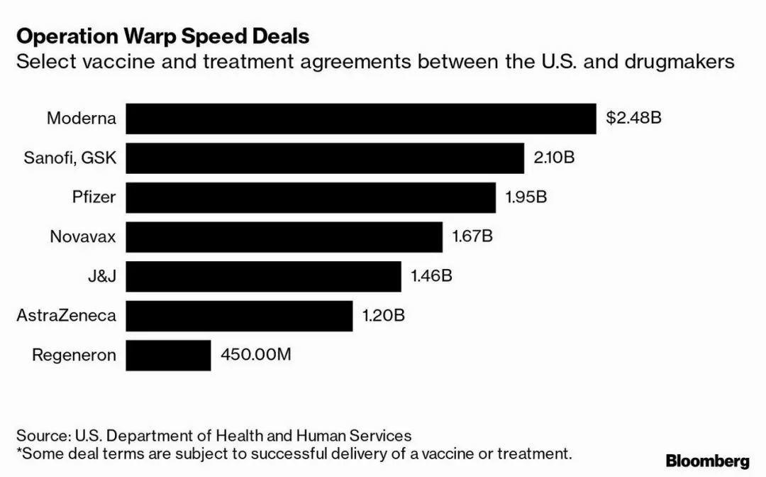 新冠疫苗开发被誉为诺曼底登陆:美国十个月上市两款核酸疫苗的奇迹是如何发生的?