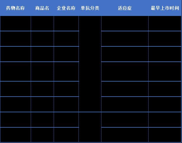 """从""""0""""到""""1"""",中国创新生物药国际化进程加快!同质化内卷严重的PD-1,海外市场会是出路吗?"""