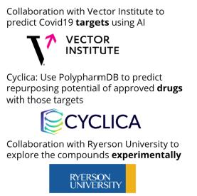 """应对新冠除了疫苗,还有药物。Cyclica运用人工智能技术发现""""capmatinib""""老药新用!"""