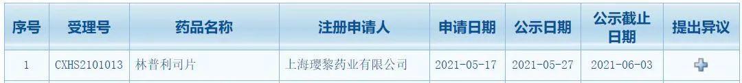 填补空白:中国首个PI3Kδ抑制剂上市在即!来自璎黎药业